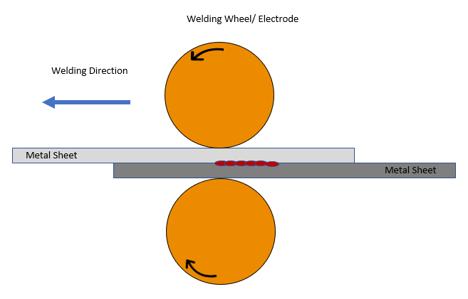 Sketch_seam_welding