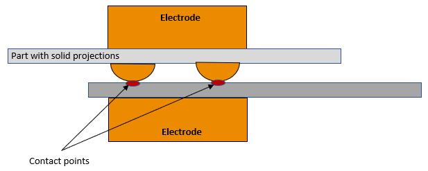 sketch projection welding