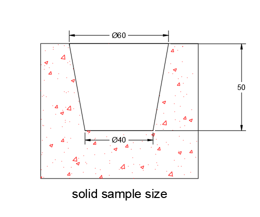 solidification method